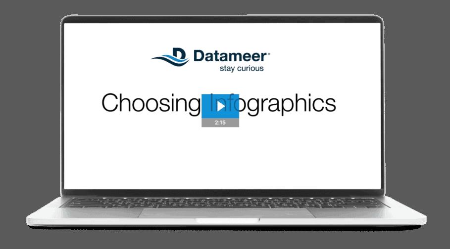 Choosing Infographic