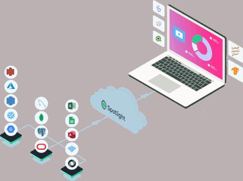 Datameer Spotlight