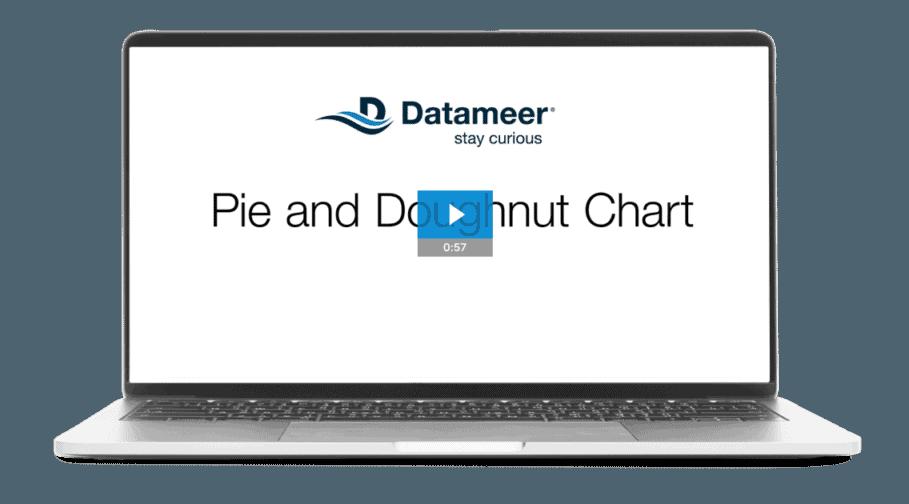 Pie and Doughnut Chart